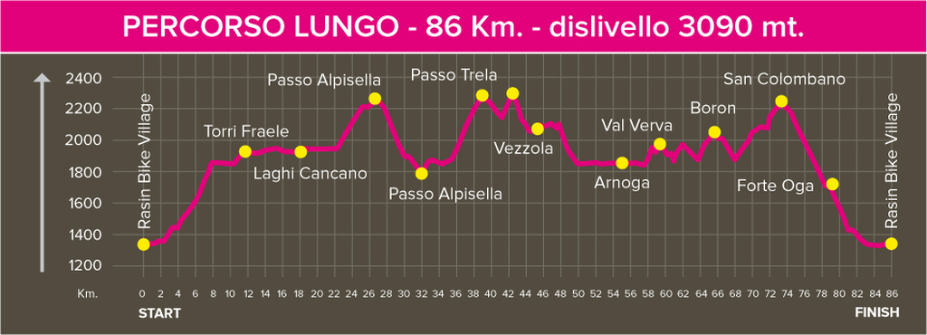 Alta valtellina bike marathon 2015