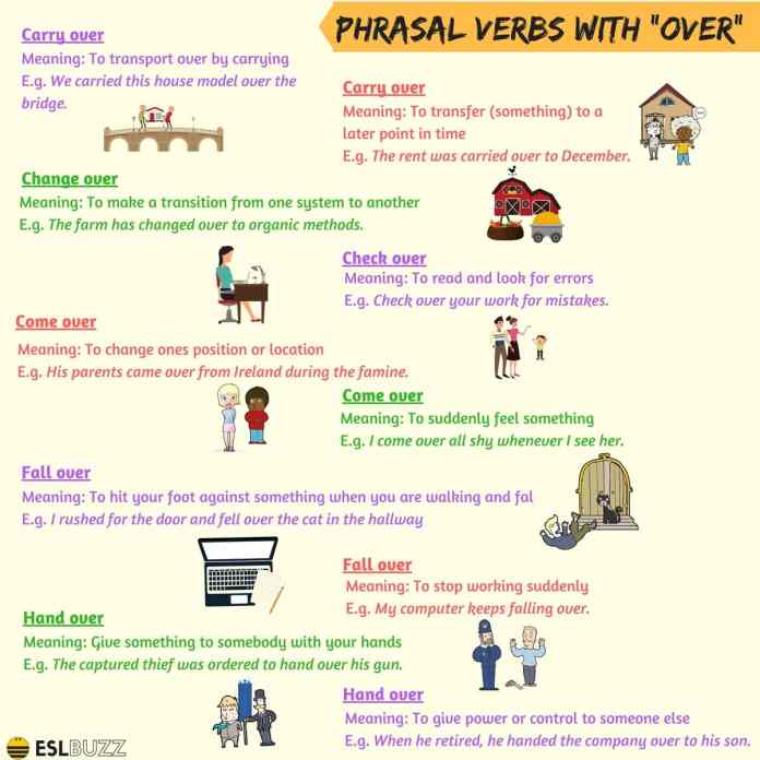 125. phrasal verb with OVER