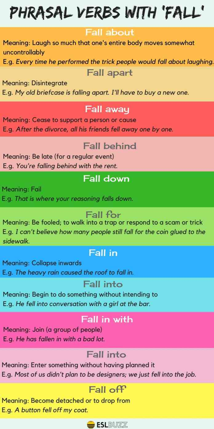 140. Phrasal Verbs with Fall