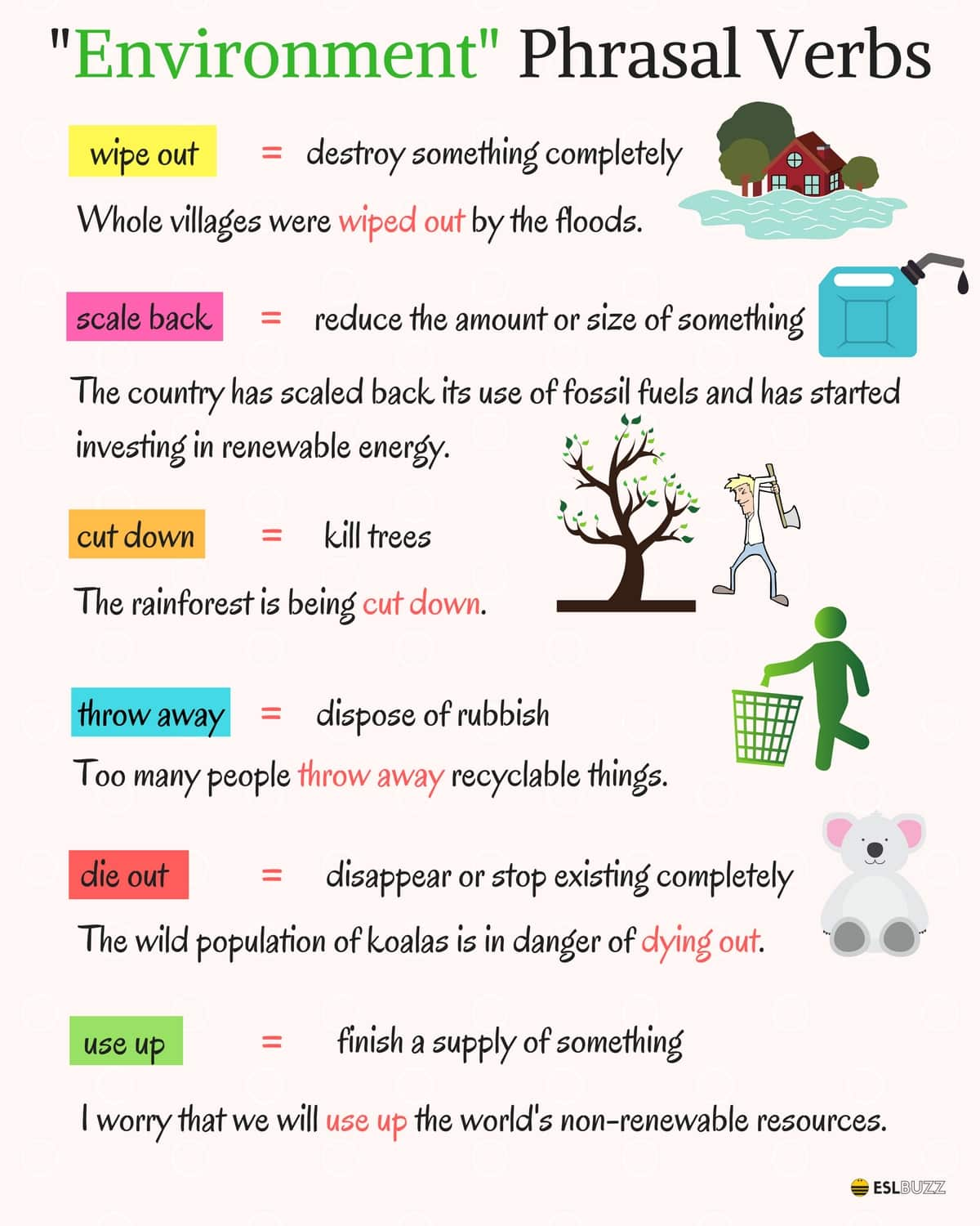 Most Useful Phrasal Verbs In English Fluent Land