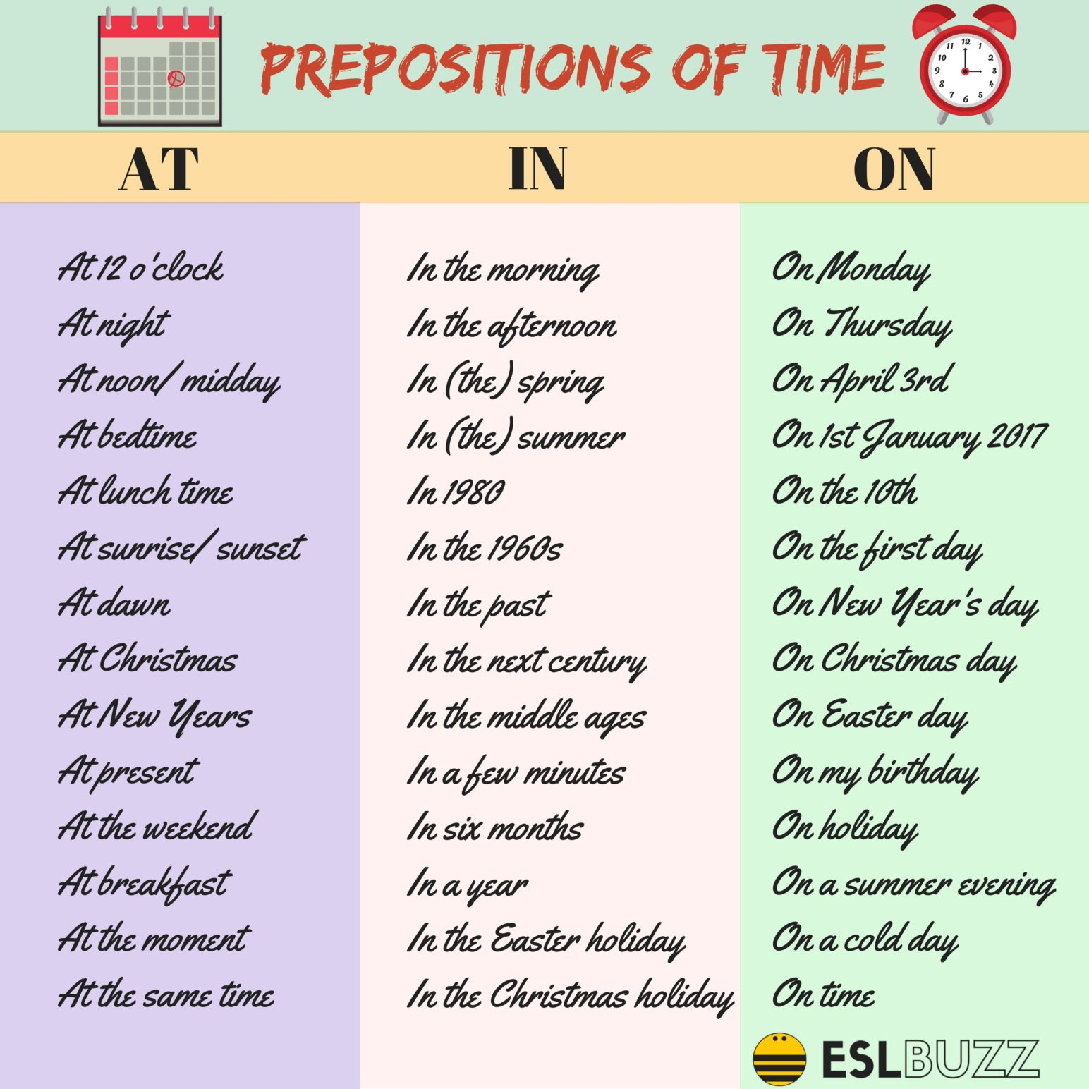 How To Use Prepositions At In On