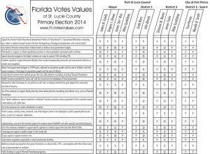2014 FLVotesValues.com Voter Guide