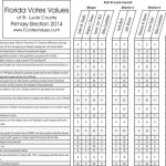 FL Votes Values Releases 2014 General Election Voter Guide for St Lucie County FL
