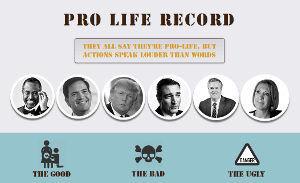 2016 Presidential Candidates ProLife Record