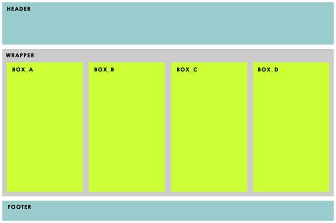 CSS 教學 - 網頁排版  - CSS 排版教學 - 4 欄式網頁版型 - 範例下載 - div_box