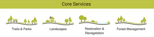 Forestoration-Core-Services