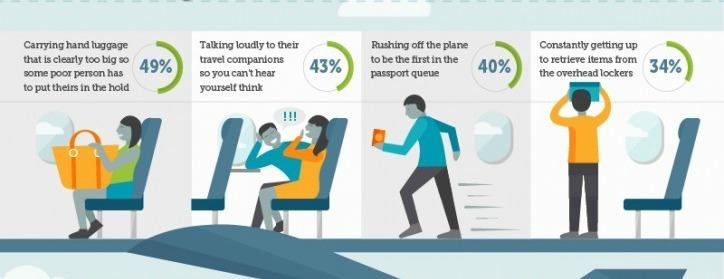 Slechte manieren vliegtuig reizigers passagiers 1