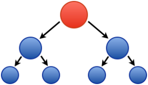 blog_binary