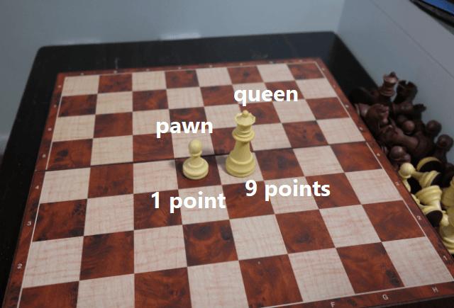 Pawn Piece Point Value (FlyIntoBooks.com)