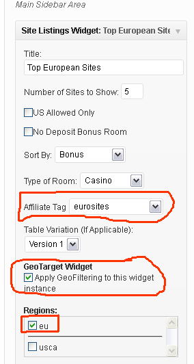 Top sites table Geo Targeted