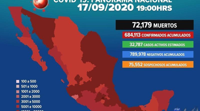 México rebasa las 72 mil muertes por Covid-19