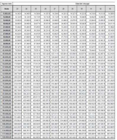 calcular-el-lucro-cesante-por-fallecimiento-en-accidente-de-trafico-indemnizacion-del-conyuge