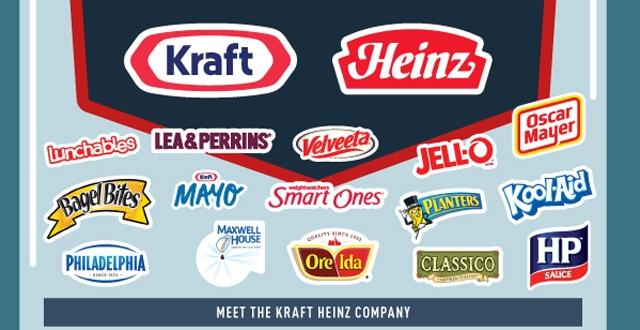 Heinz and Kraft Merger