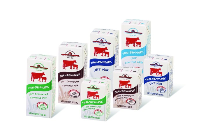 Three more filling machines for Thai state dairy