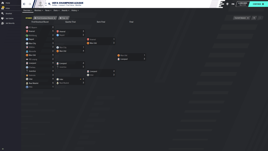 2022/23 Champions League Knockout