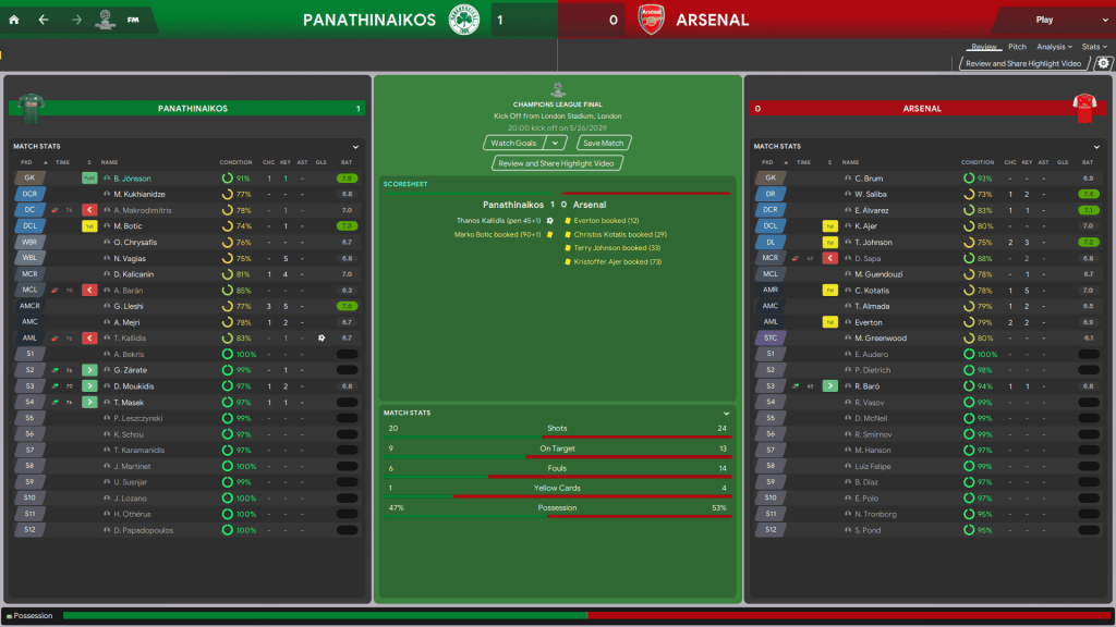 Panathinaikos-v-Arsenal_-Review.png?fit=1024%2C576&ssl=1