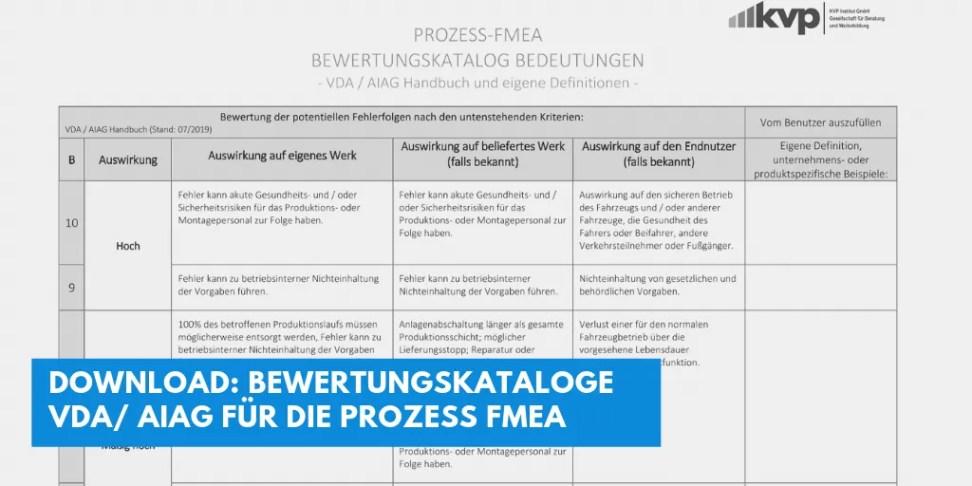 Download  Bewertungskataloge VDA  AIAG für die Prozess FMEA