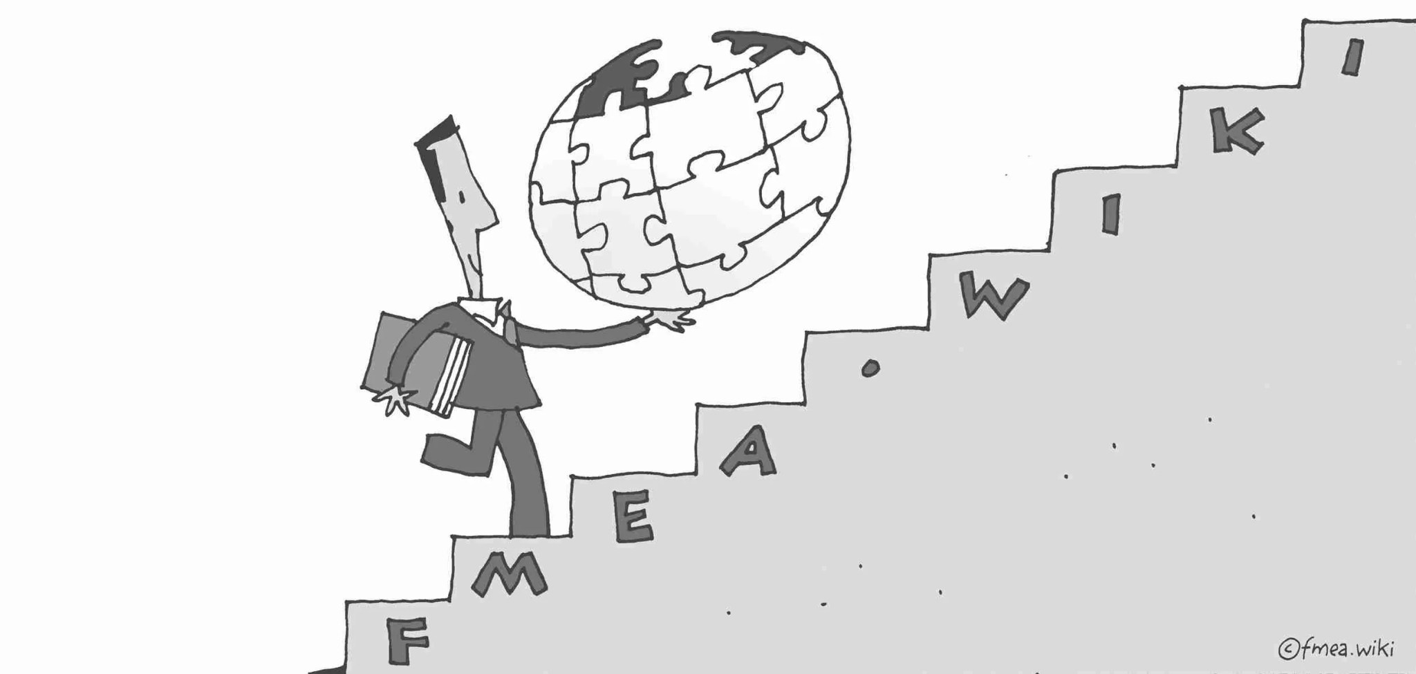 Fehler Möglichkeits Einfluss Analyse (FMEA) – FMEA.WIKI