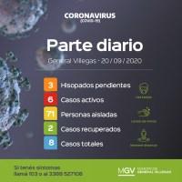Situación de Covid-19 en el Pdo de Gral Villegas al 20-09-20