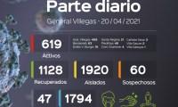 Parte diario situación covid-19 en el Partido de Gral Villegas al 20/04/21