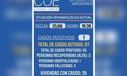 Situación epidemiológica en Cabrera