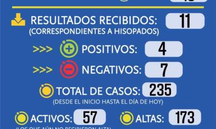 Cabrera: Situación epidemiológica 17 septiembre