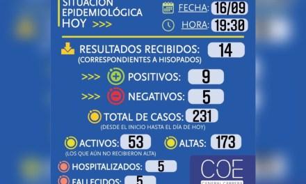 Cabrera: situación epidemiológica Miércoles 16