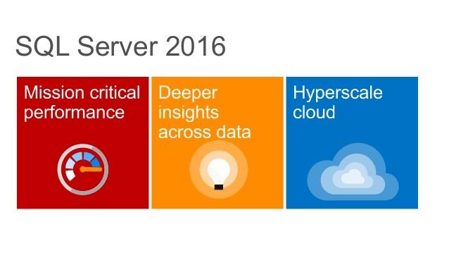 5 Reasons to Upgrade to Microsoft SQL Server 2016