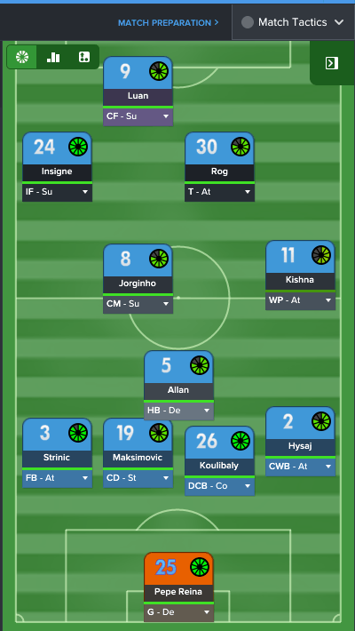 A Balanced Tactic of 4-1-2-3 DM Asymmetric Formation in FM17