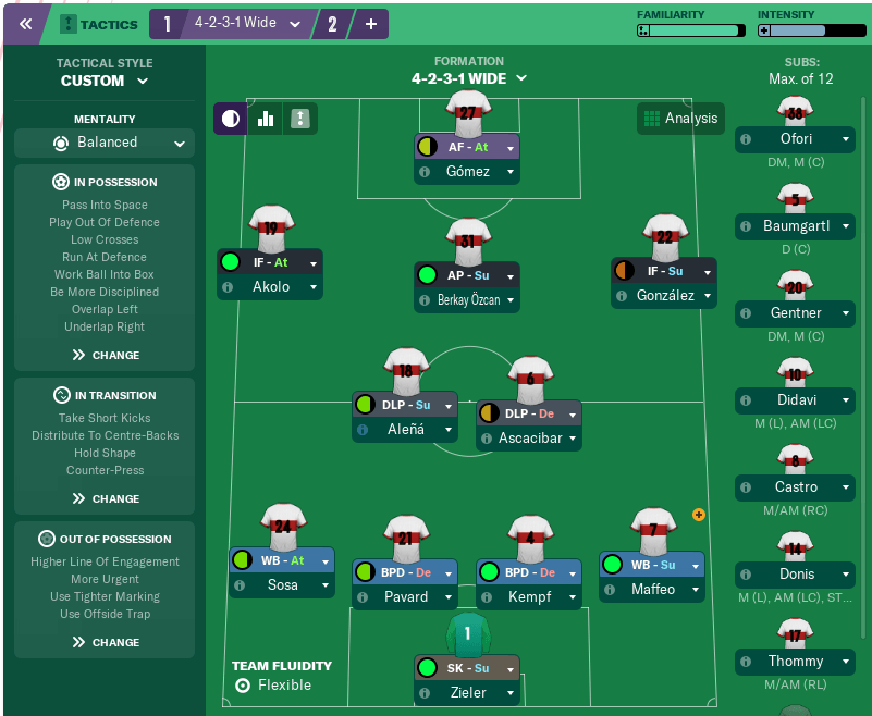 FM19 Tactic: Unai Emery 4-2-3-1 Formation with VfB Stuttgart