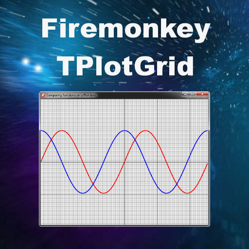 Draw Cos and Sin On A TPlotGrid In Delphi XE6 Firemonkey On