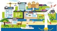 La Région des Pays de la Loire a adopté le 26 juin 2014 une Charte régionale d'engagement des acteurs du développement durable. L'adoption d'une telle charte est prévue dans la […]