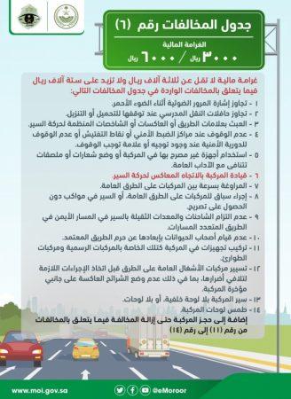 الاستعلام عن المخالفات المرورية برقم اللوحة السعودية