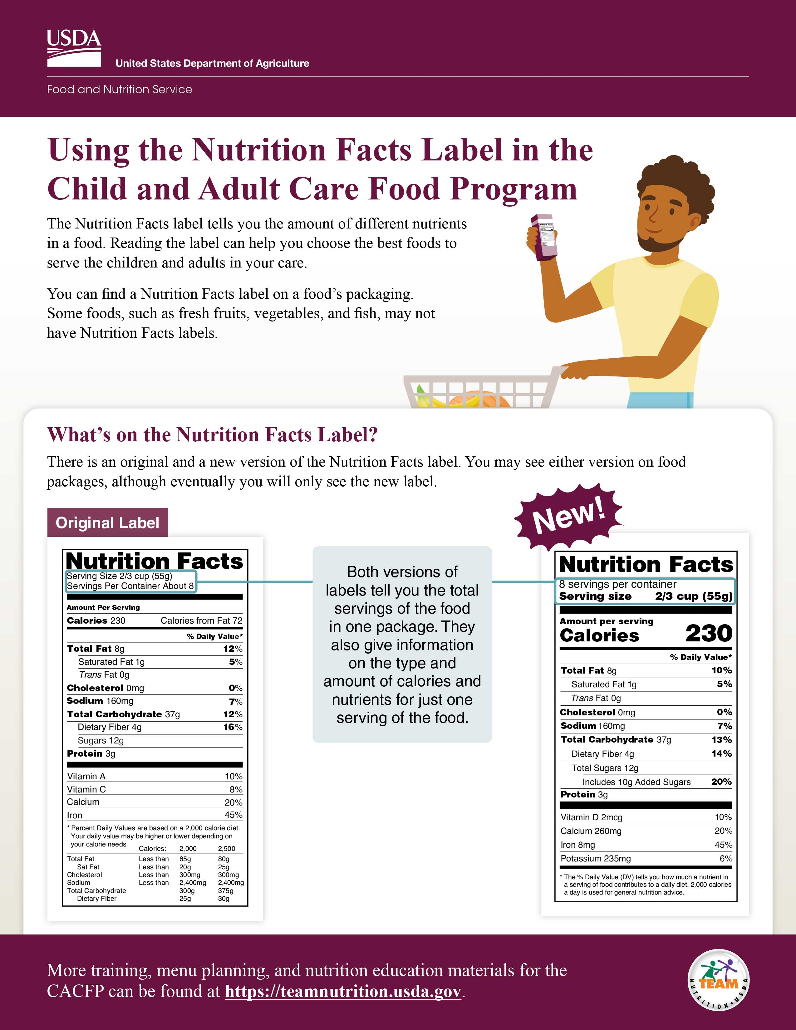 Using The Nutrition Facts Label In The Cacfp