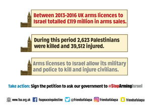 Stop Arming Israel Back