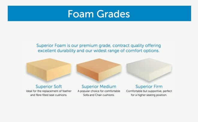 Foam Grades, replacement sofa cushions