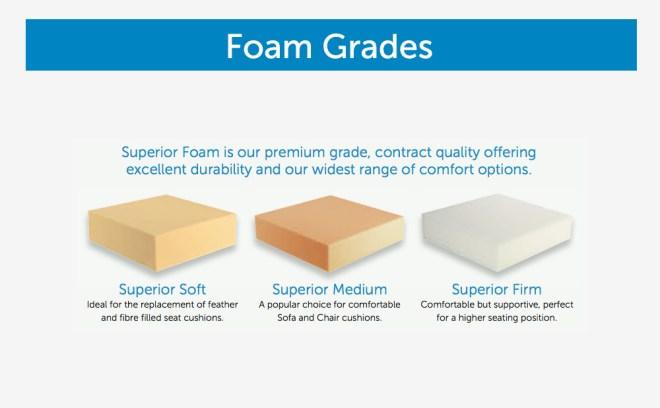Cushion refilling foam grades