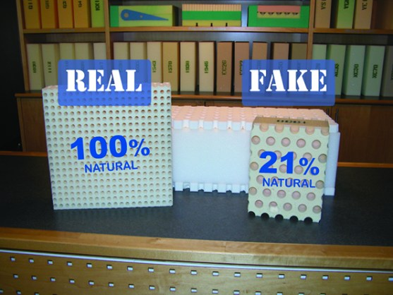 Difference between Real & Fake Latex