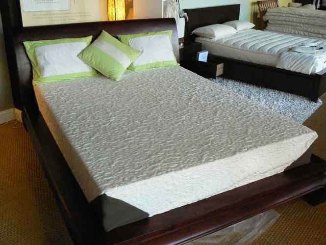 Recommended Mattresses Storage Bed