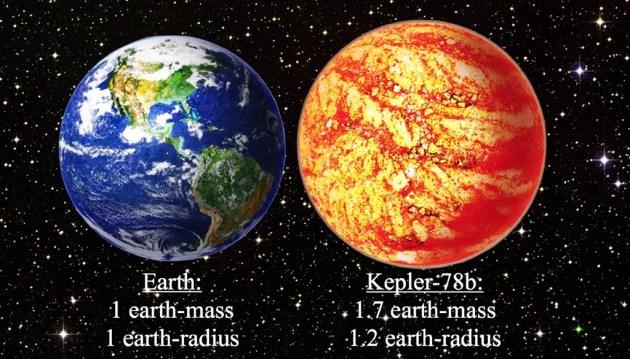 Risultati immagini per pianeta