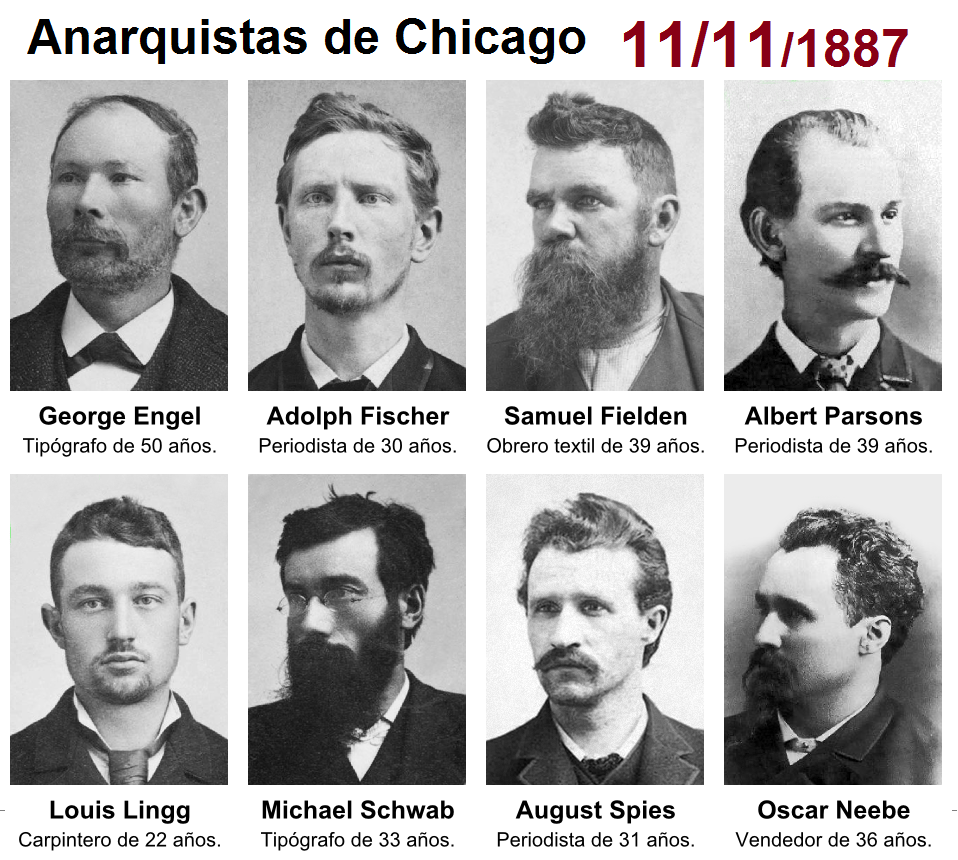 Anarquistas de Chicago