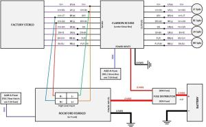 ST1 Stereo  Remote Wire