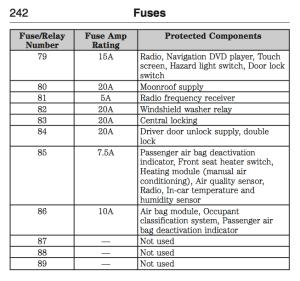 1314 Focus ST Fuse Box Diagrams