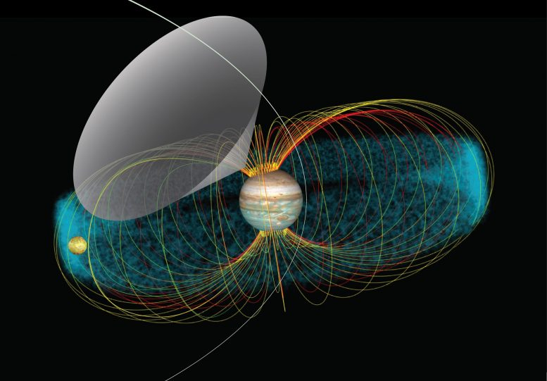 Magnetic Field Lines That Link Io's Orbit With Jupiter's Atmosphere