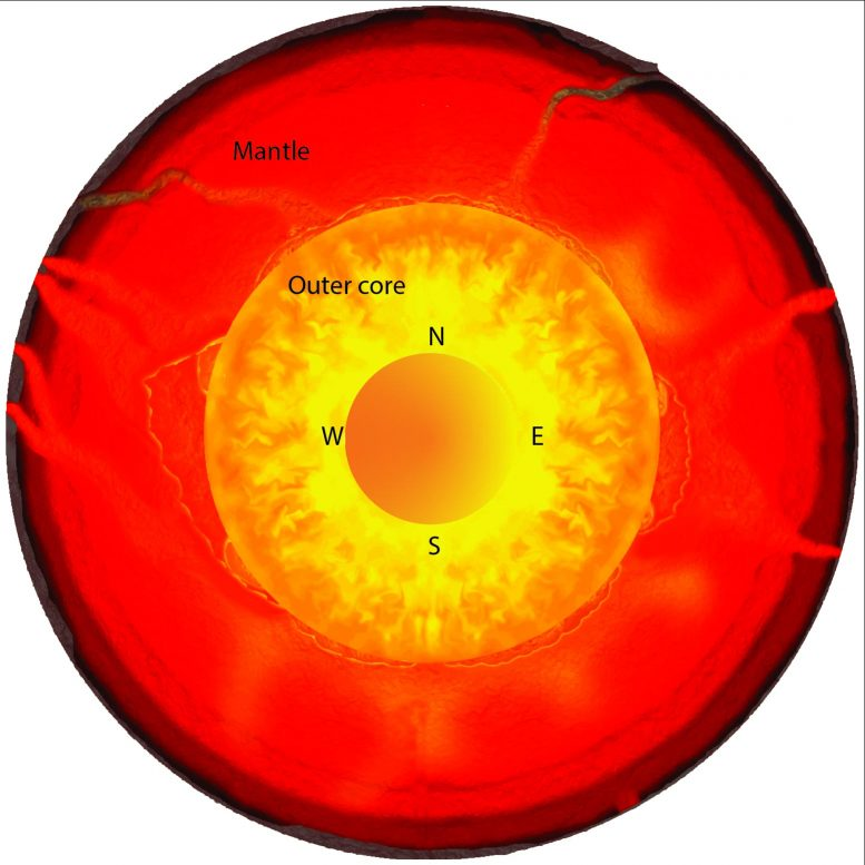 Seismic Waves Earth's Core
