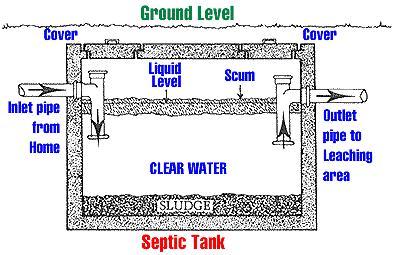 concrete septic tank cost