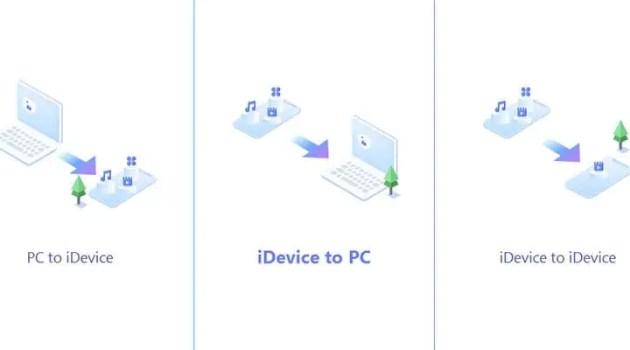 Cara Memindahkan Data dari iPhone ke PC / Laptop