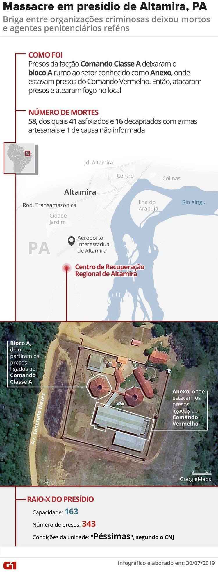 Massacre no presídio de Altamira — Foto: Arte/G1