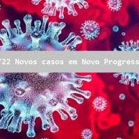 Covid-19 - Nas últimas 24 horas, surgiram 22 novas confirmações da doença em Novo Progresso