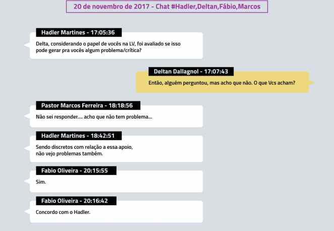 Imagem: Reprodução/Agência Pública